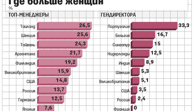 Почему молодых девушек не берут на работу mr cat киев