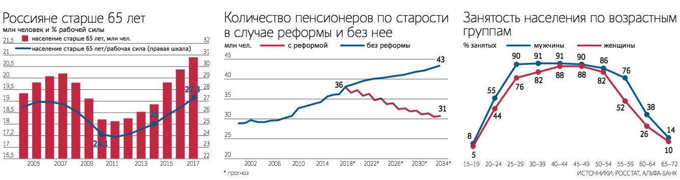 Увольнение в предпенсионном возрасте в украине размер пенсионного балла 2021 году