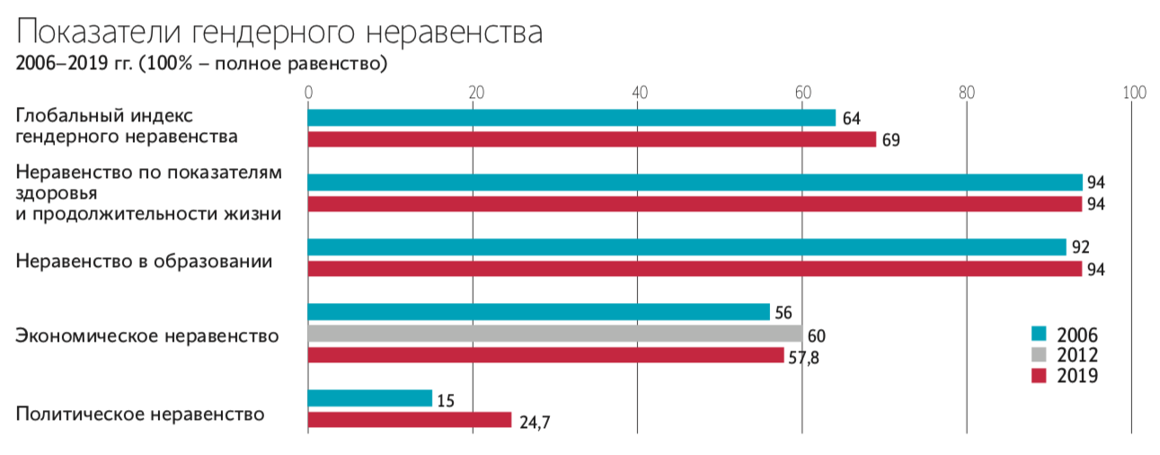 https://cdn5.vedomosti.ru/image/2020/a2/1drc7x/original-1shl.png